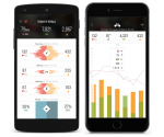 Basis Peak Smartphone Apps