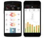 Basis Peak Smartphone Apps